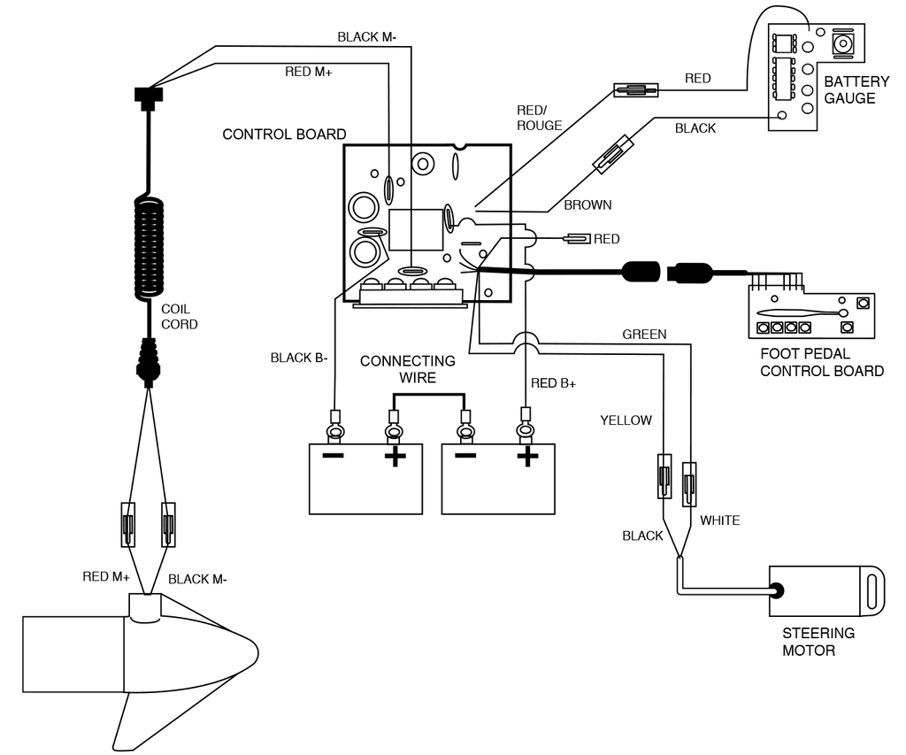 medium resolution of 4 wire minn kota wiring diagram simple wiring diagramsminn kota 24v wiring diagram plug simple wiring