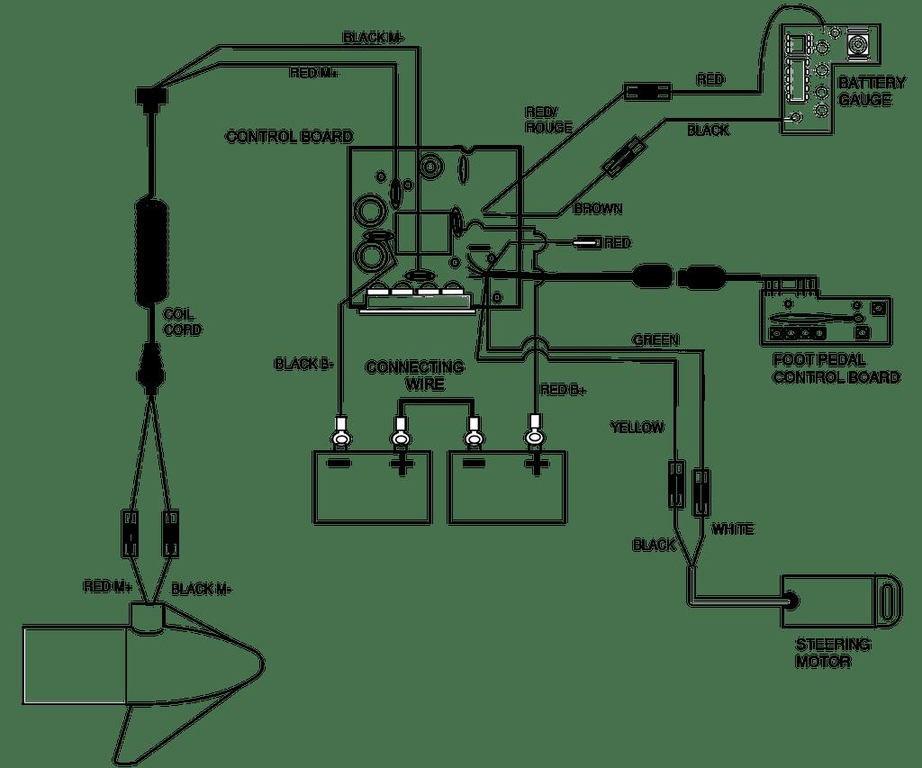 Minn Kota 24 Volt Power Drive & RipTide Control Board