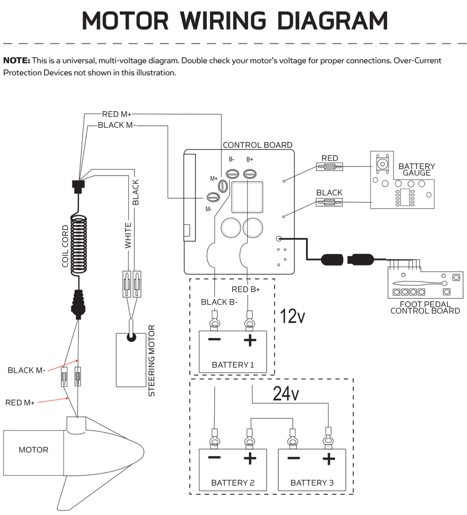 small resolution of rt motor wiring diagram