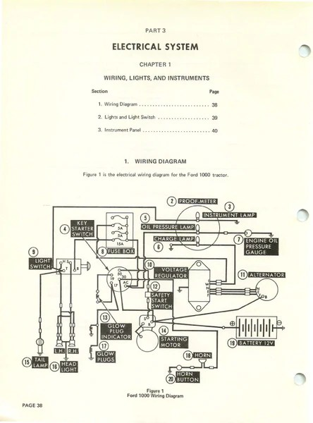 Ford 1000 Tractor  Repair Manual