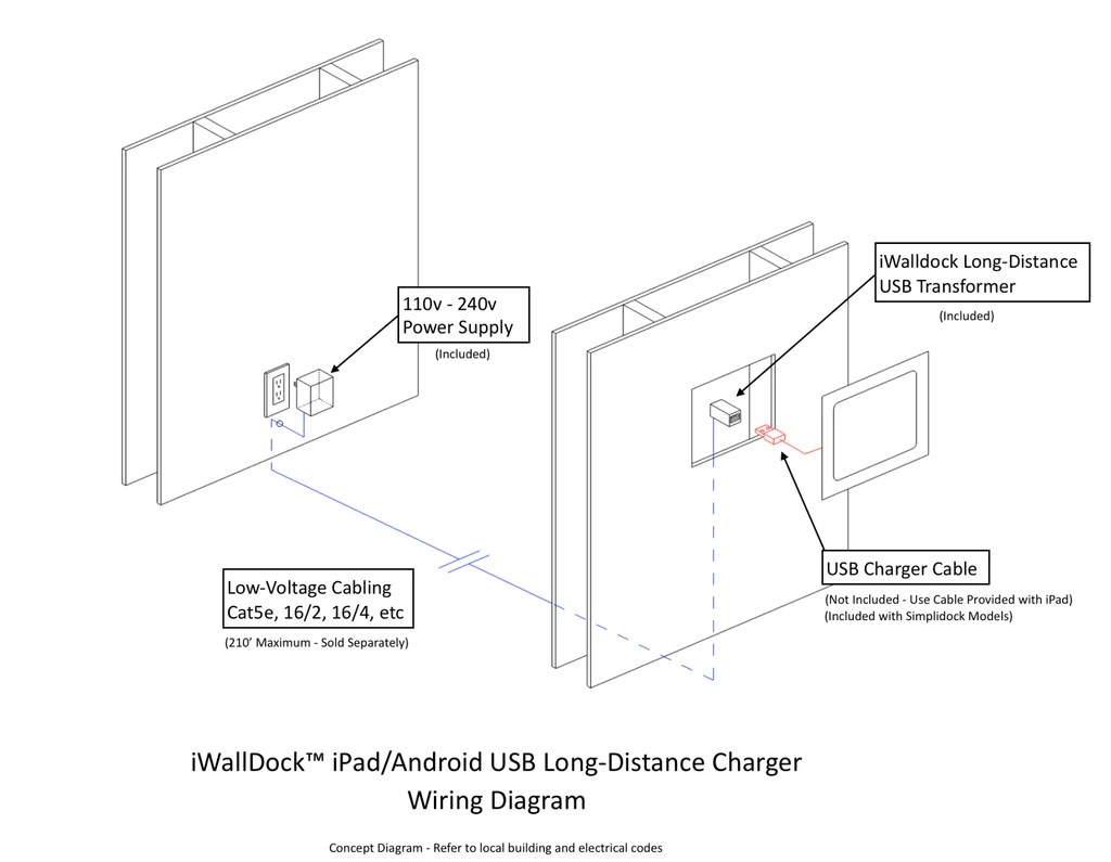 medium resolution of iwalldock 2 wire usb charging kitipad usb wiring diagram 7
