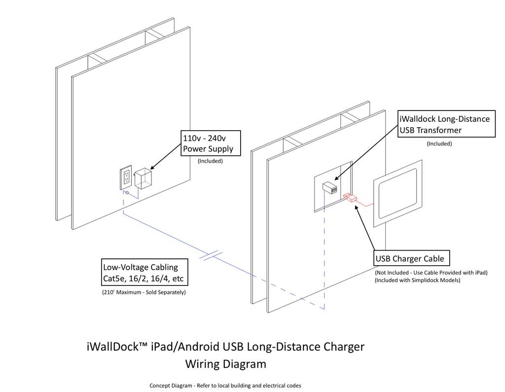 hight resolution of iwalldock 2 wire usb charging kitipad usb wiring diagram 7