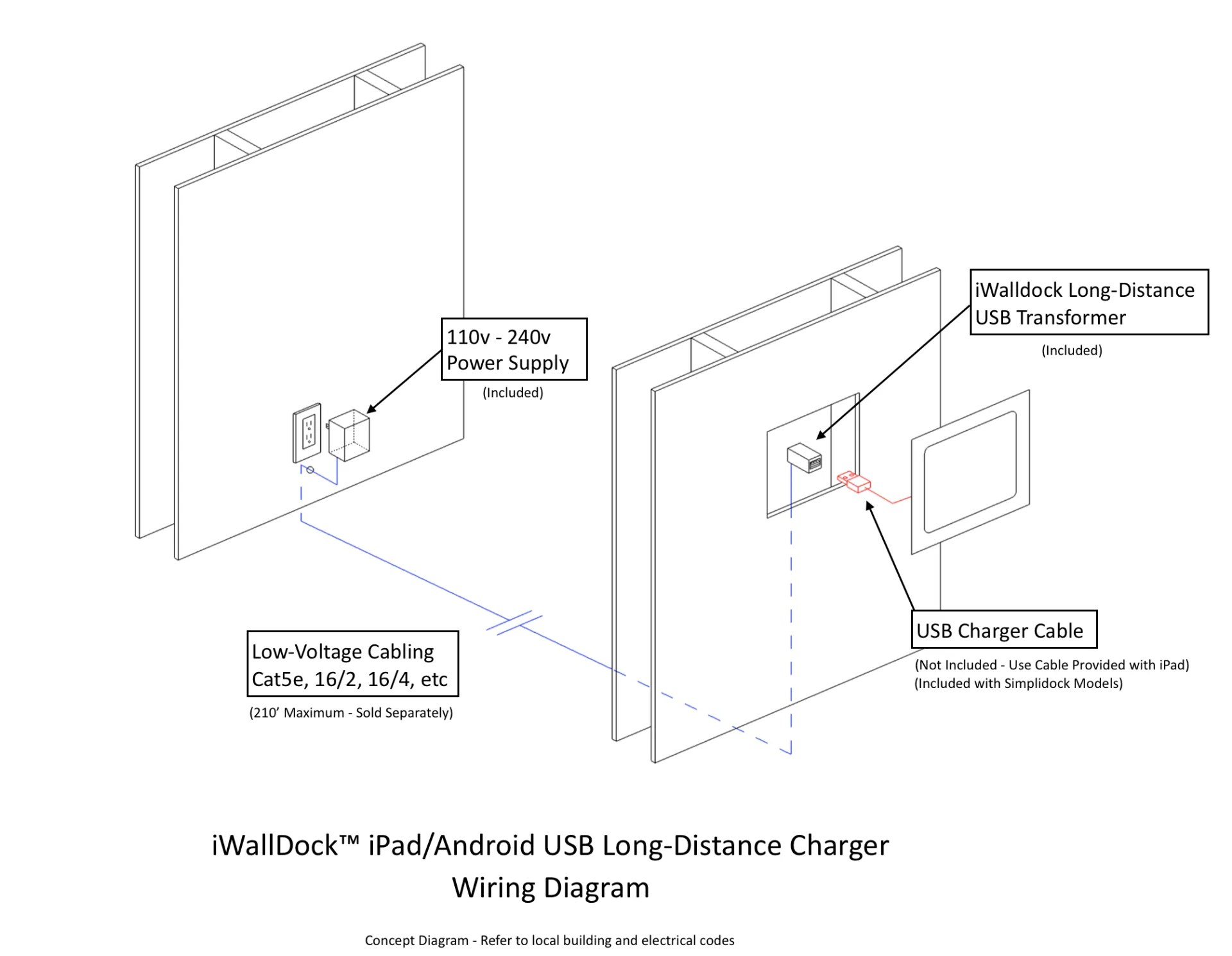 medium resolution of iwalldock 2 wire usb charging kit in wall tablet mount dock