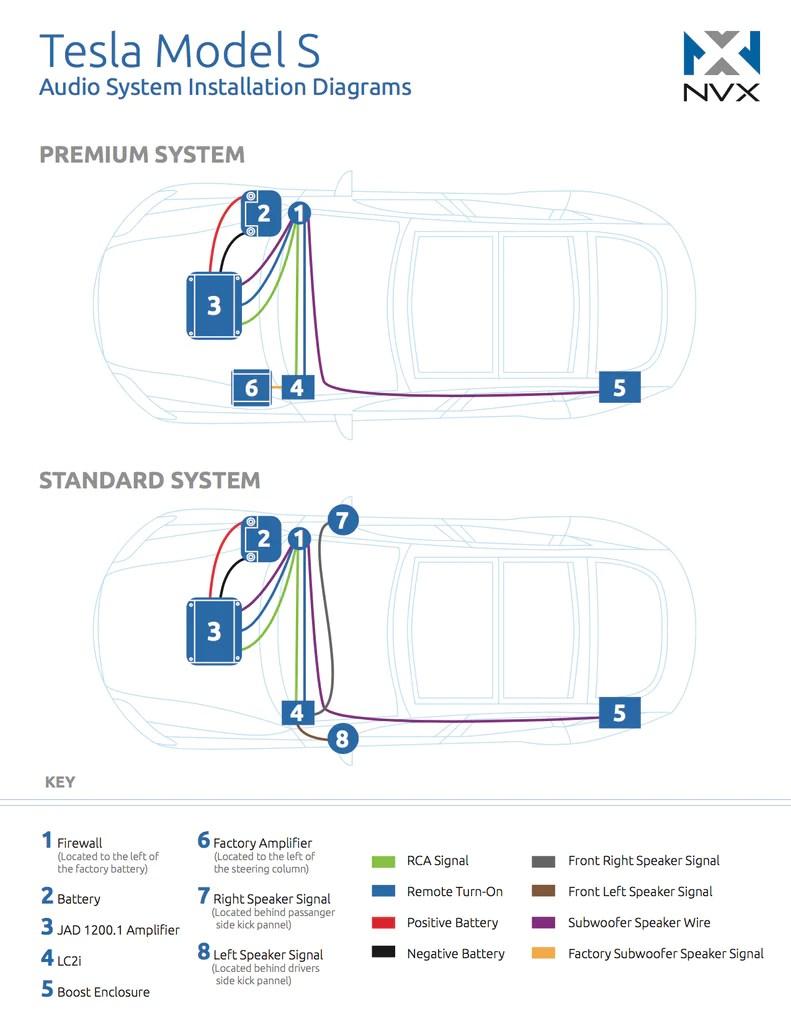 nvx wiring diagram [ 791 x 1024 Pixel ]