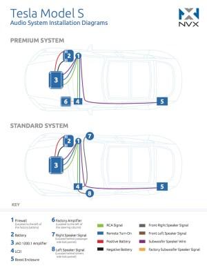 Audiobahn dual coil wiring diagram  24h schemes