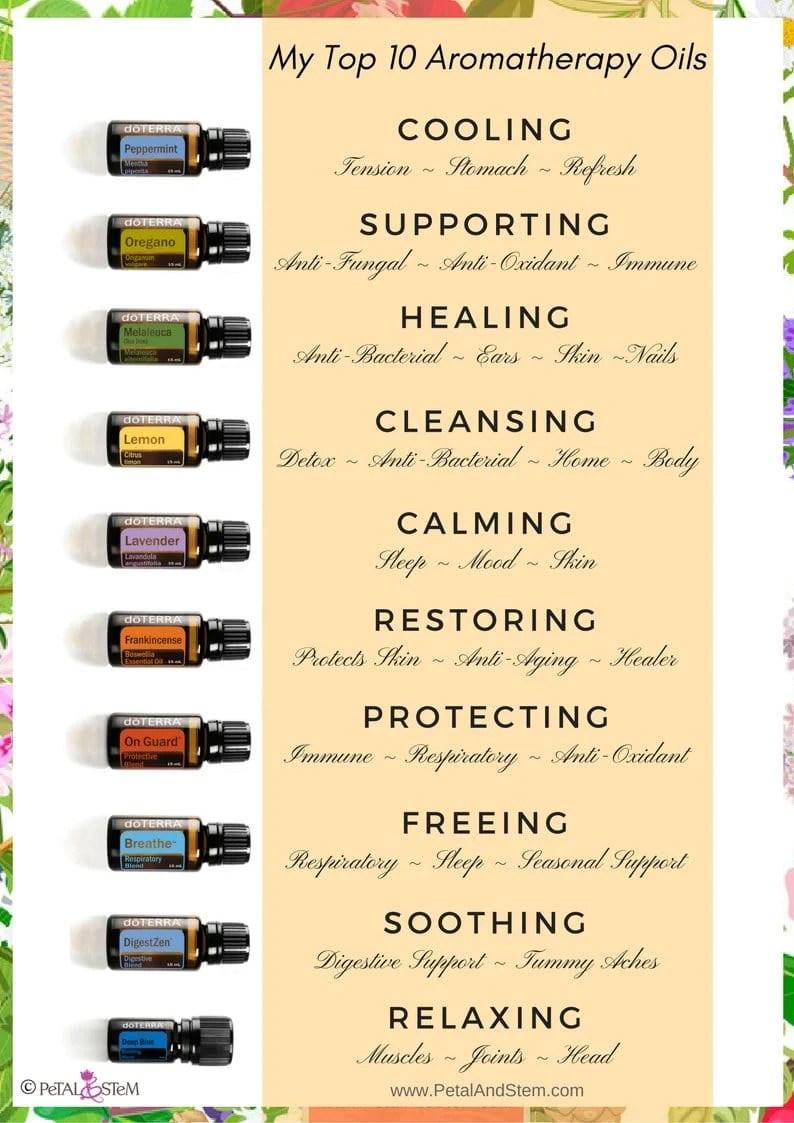 My Top 10 doTERRA Essential Oils