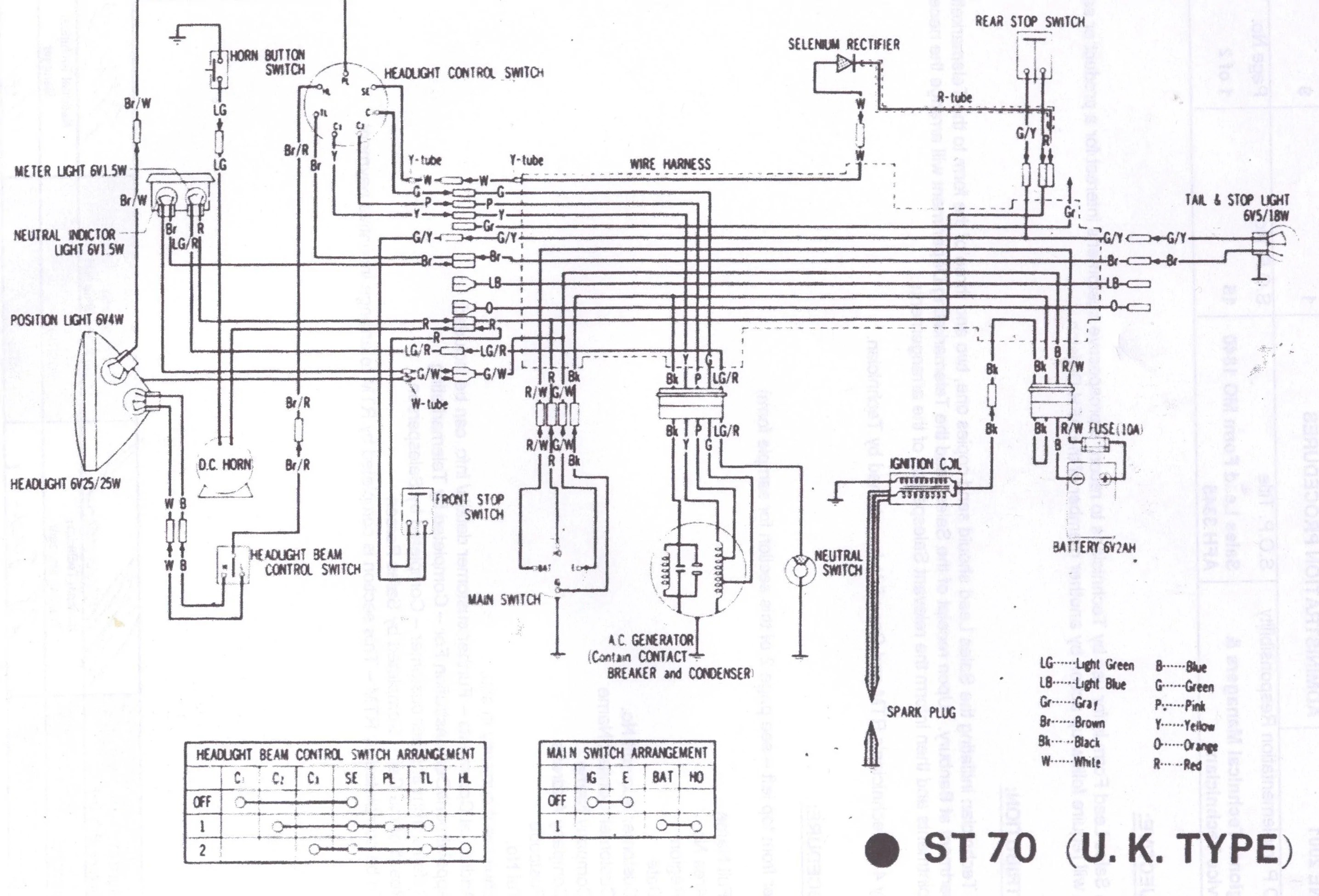 hight resolution of honda dax st70 wiring diagram wiring diagram name honda st70 wiring diagram wiring diagram list honda