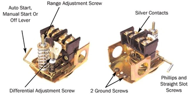 Buy Merrill Well Pump Pressure Switch | HHPAC