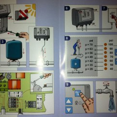 Franklin Electric Well Pump Control Box Wiring Diagram Australian 7 Pin Flat Buy Grundfos Cu301 Constant Pressure And Transducer Kit For Sqe Submersible Pumps ...
