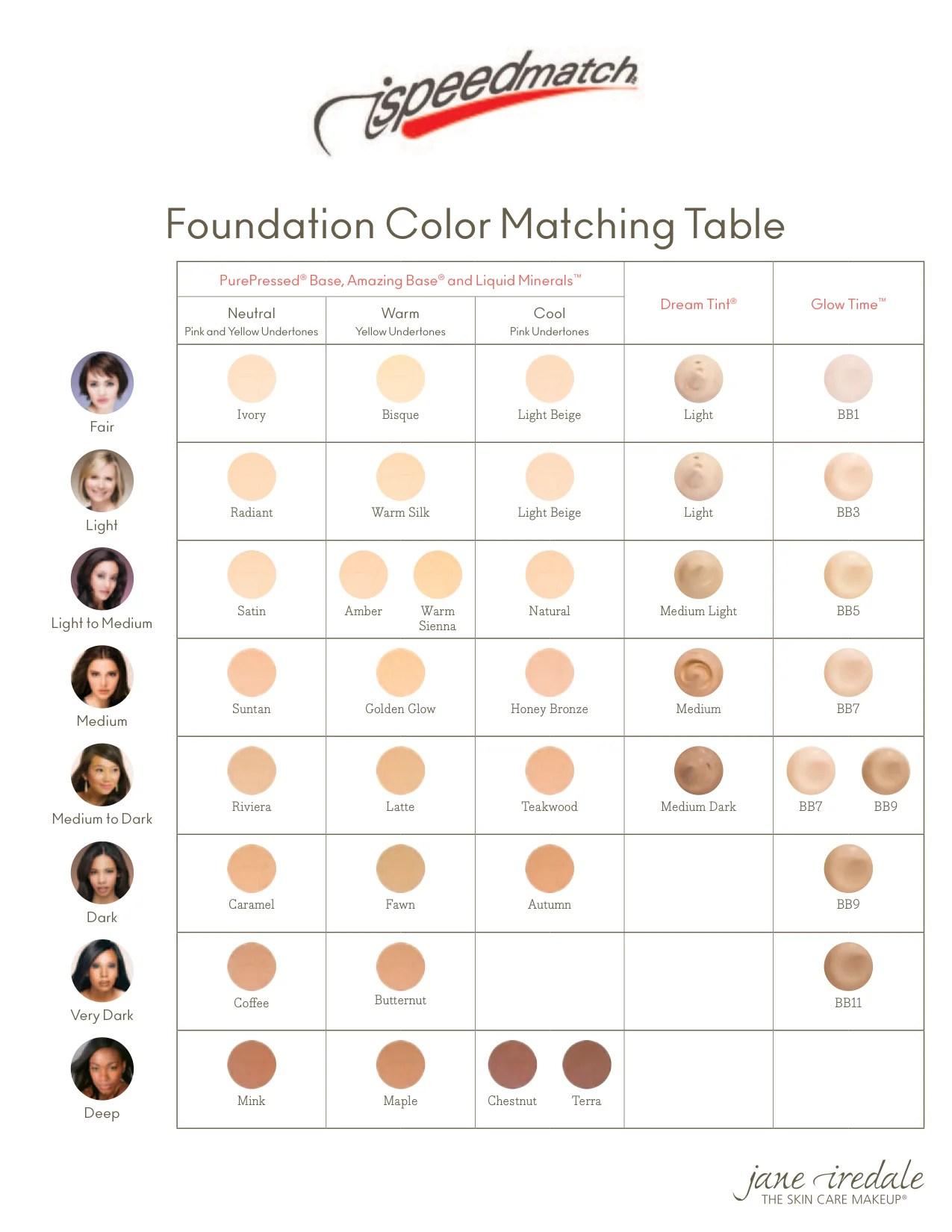 also foundation colour matching table village wellness spas boutique rh shopvillagespas