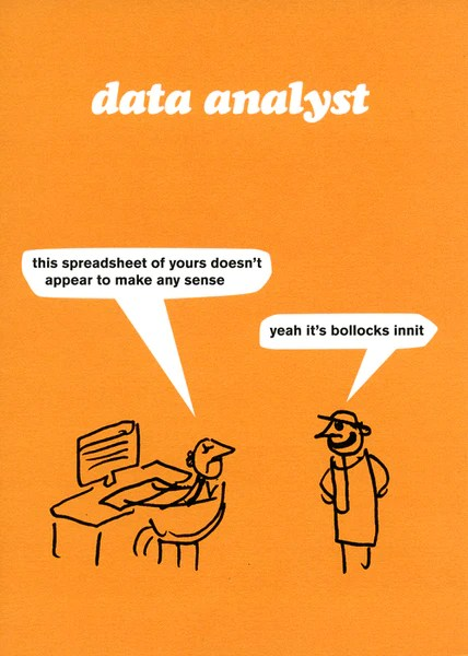 Funny Greeting Card By Modern Toss Data Analyst Comedy