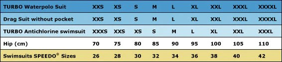 Size chart also turbo rh turbosa