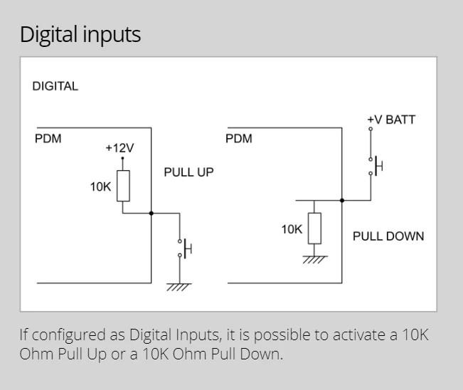 inputs diagram 2