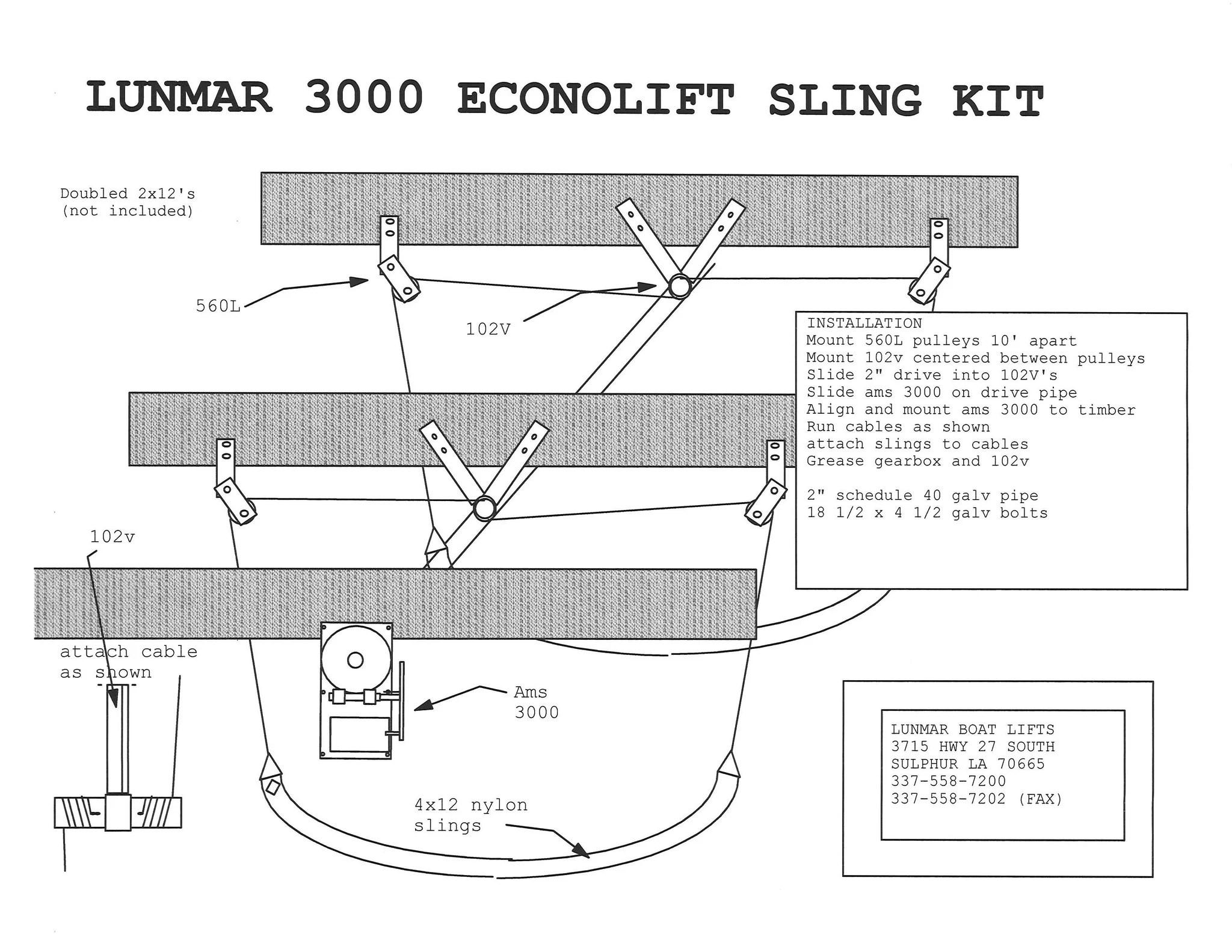 boat switch wiring diagram ezgo wire salzer lift 38
