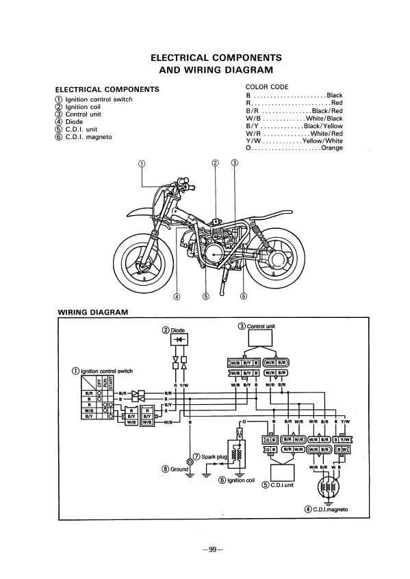 2001 Yamaha Pw50 Owners Manual