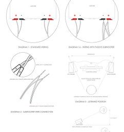 ohm diagram ohm image wiring diagram subwoofer wiring diagram dual 4 ohm subwoofer auto wiring on [ 791 x 1024 Pixel ]