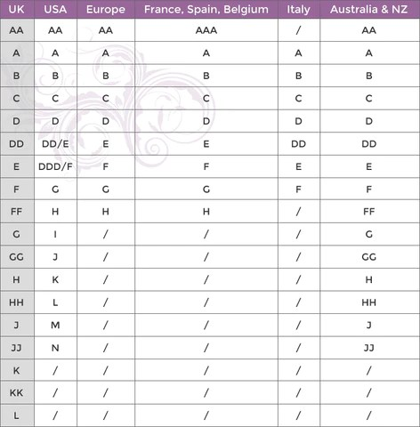 Brief sizes also size guide chart from bras galore  lingerie and rh