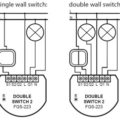 Double Switch Wiring Diagram Rb25det Coil Pack Fibaro Z Wave Plus 2 Fgs 223 Zw5 Us The Smartest House