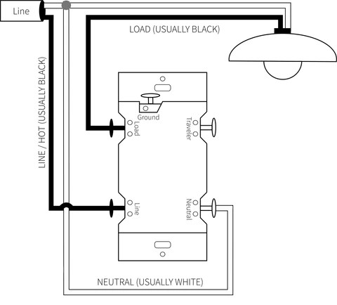 single dimmer switch wiring diagram  2007 ford e250 fuse