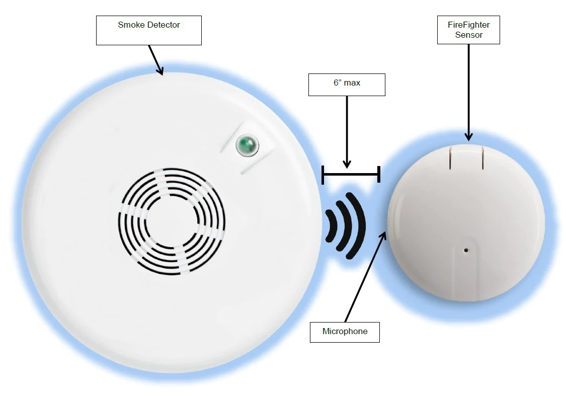 ecolink z wave plus firefighter ff zwave5 smoke and co audio detector [ 1125 x 789 Pixel ]