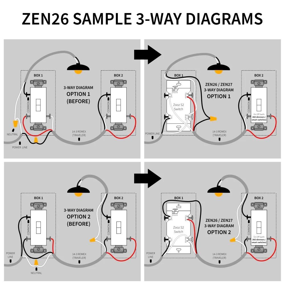 smart light wiring diagram [ 1001 x 1001 Pixel ]