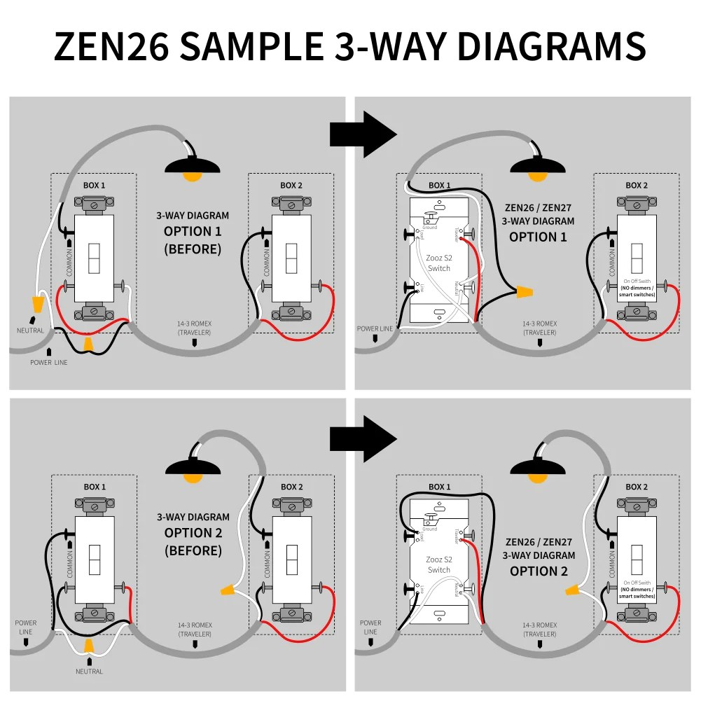 small resolution of  zooz z wave plus s2 on off wall switch zen26 with simple direct 3