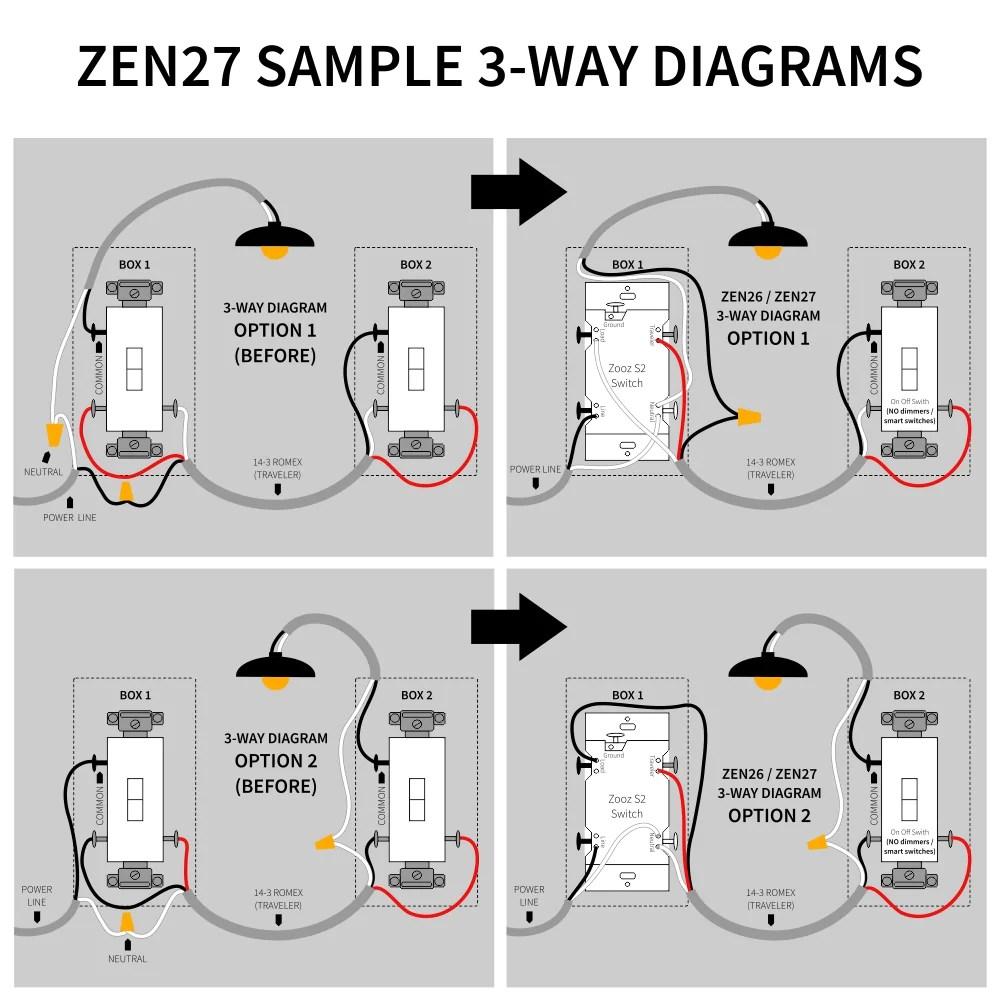 zooz z wave plus s2 dimmer switch zen27 with simple direct 3 way diagrams  [ 1001 x 1001 Pixel ]