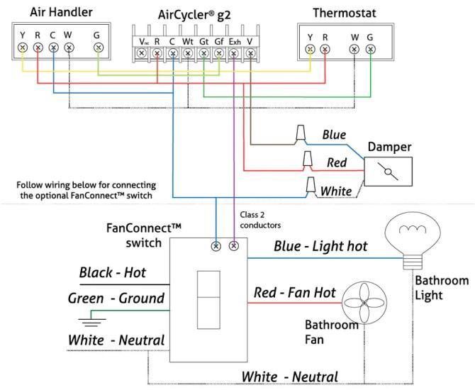 aircycler® g2  aircycler