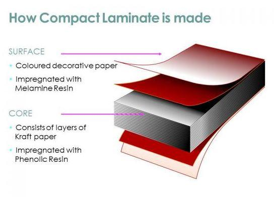 Laminex MultiPurpose Compact Laminate Table Tops  Nufurn