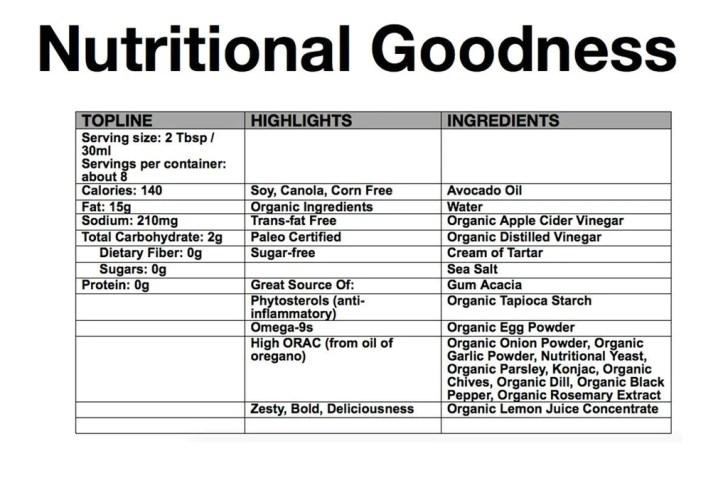 Primal Kitchen Essentials