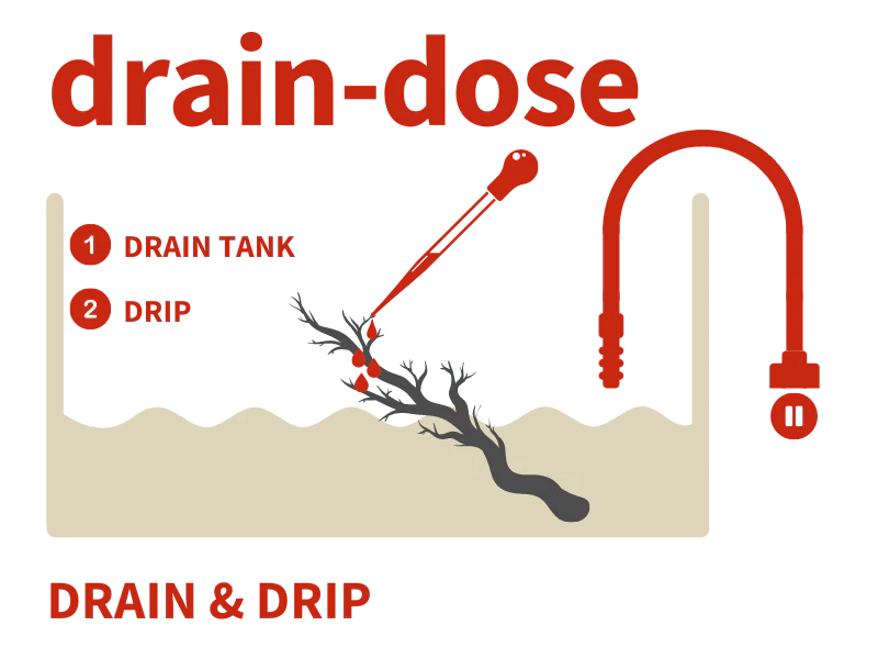 How to dose APT Fix