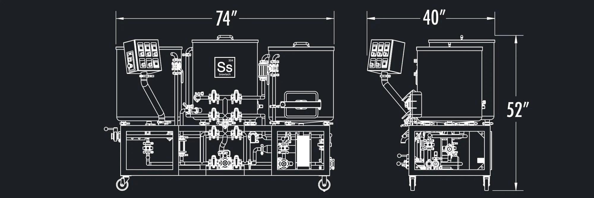medium resolution of nano breweries using ss gear
