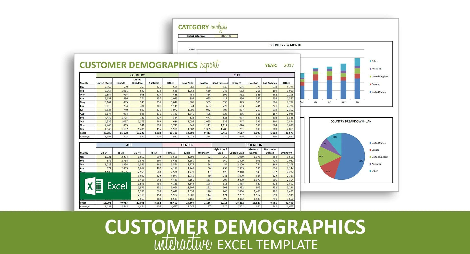 20 free marketing reporting templates for seo ppc social. Customer Demographics Report Excel Template Savvy Spreadsheets