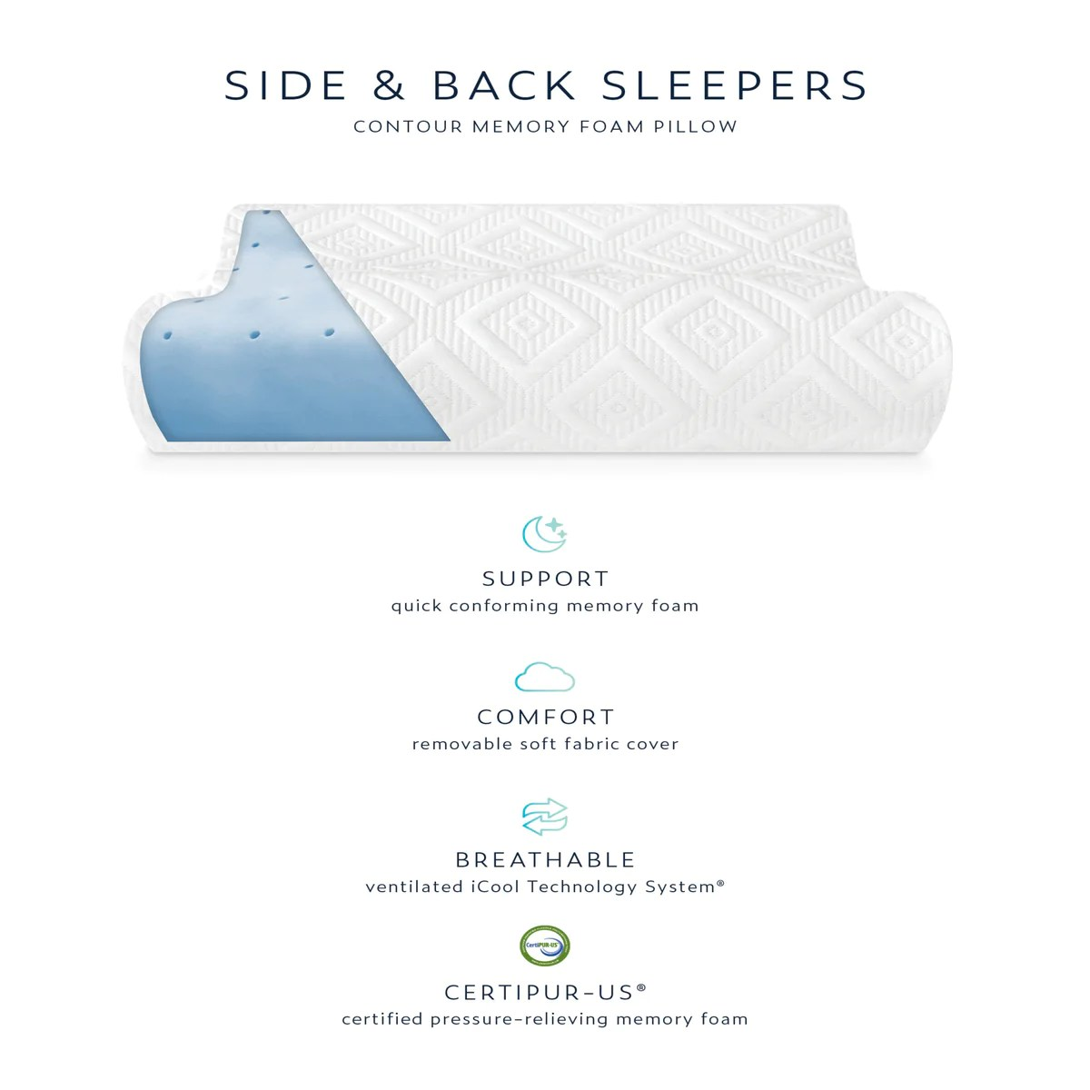 solutions collection contour memory foam pillow for side and back slee bedpillows com