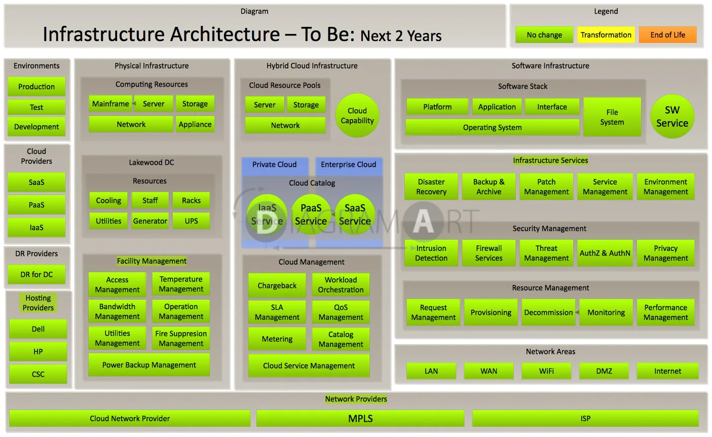 infrastructure architecture visio diagram solar panel wire reference framework for to
