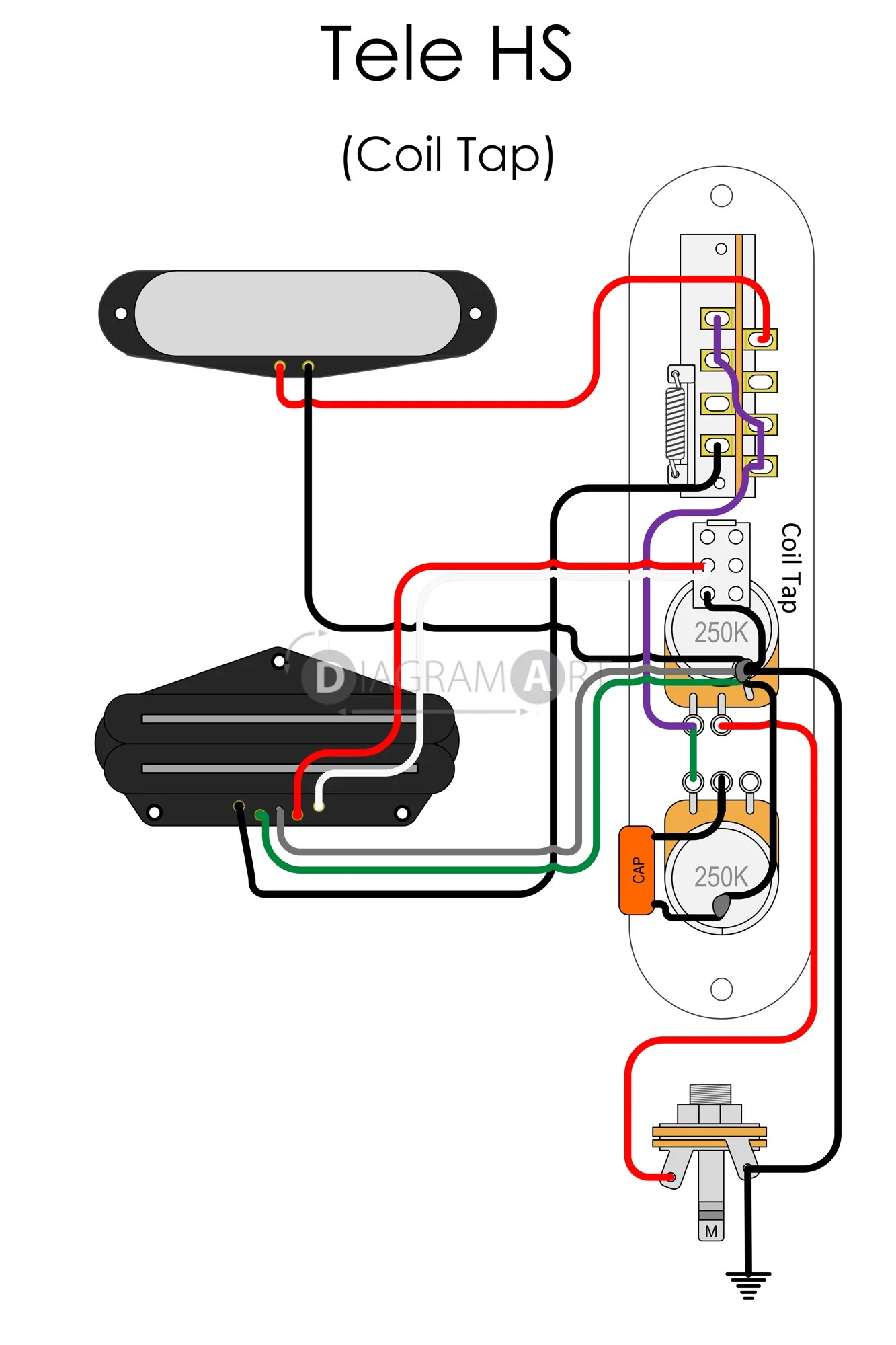 medium resolution of electric guitar wiring tele hs coil tap electric circuit push pull coil tap diagram coil tap diagram