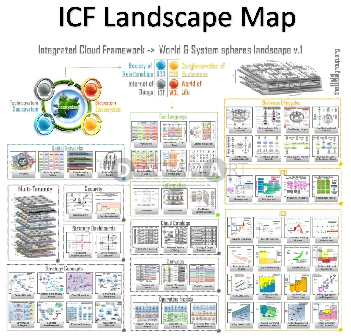 hight resolution of icf landscape map open diagram diagramart author diagramart