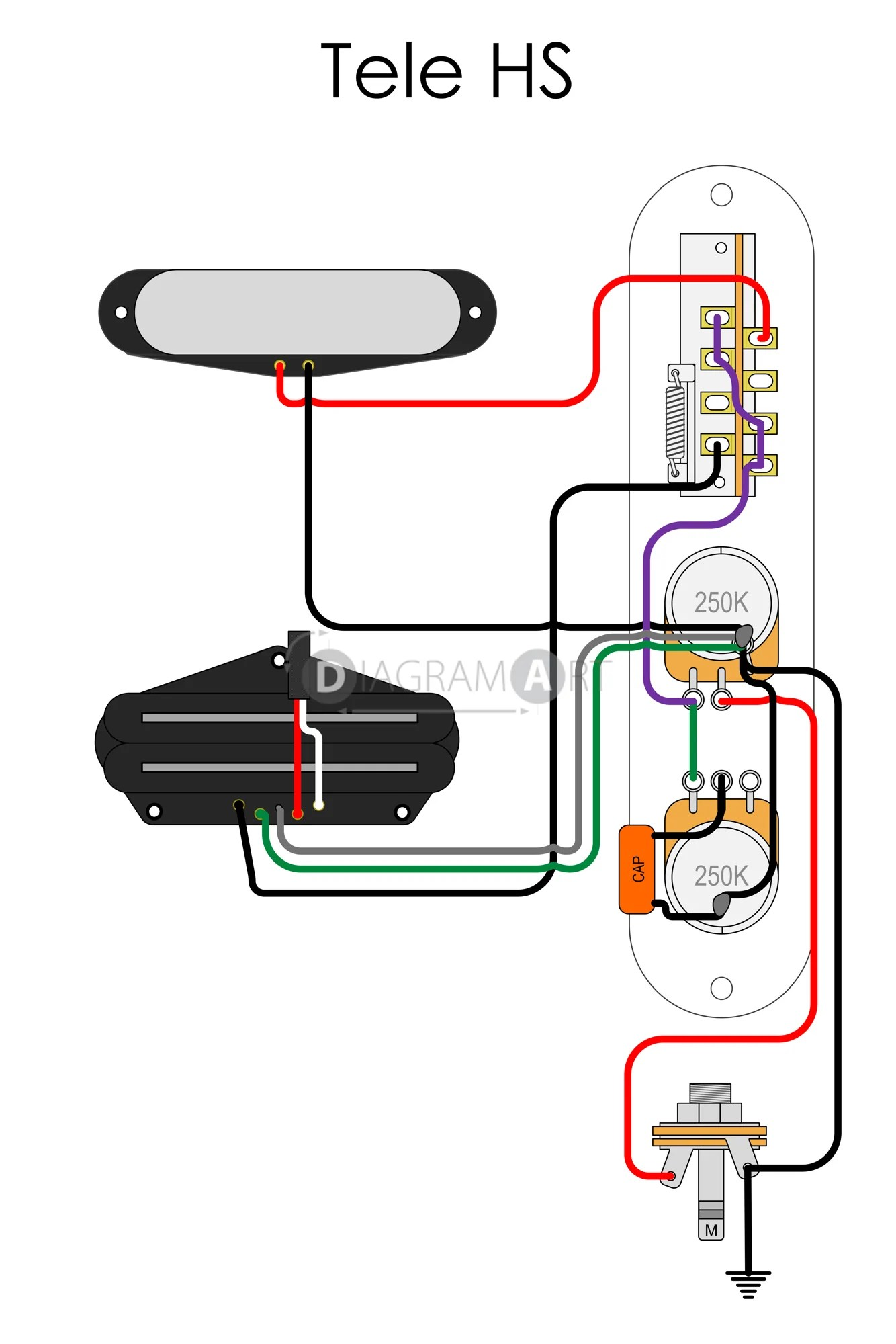 medium resolution of electric guitar wiring tele hs electric circuit diagramart telecaster seymour duncan wiring diagrams hs tele wiring diagram