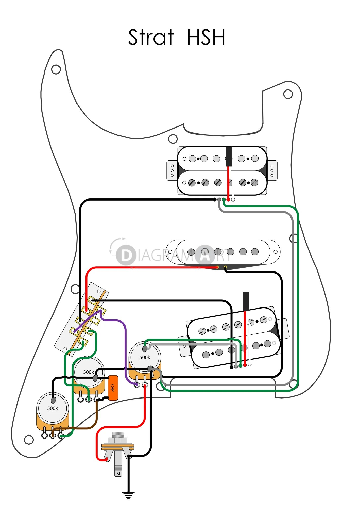 strat wiring diagram 3 way switch peerless faucets repair hsh guitar diagrams 1 pickup