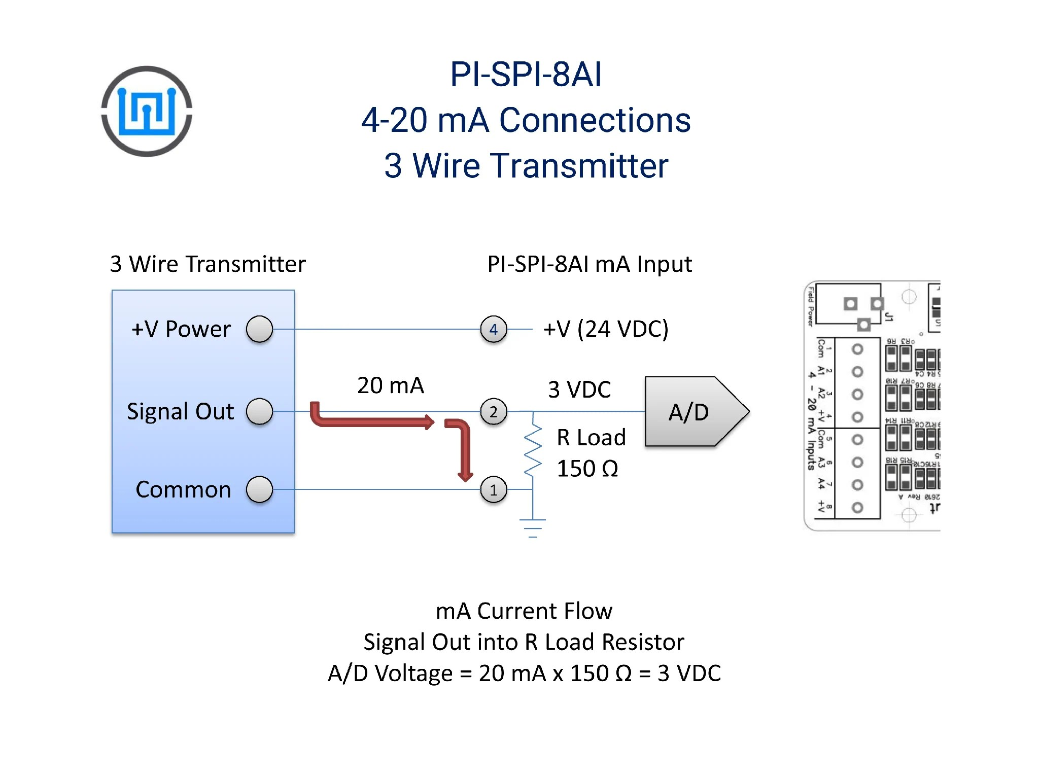 pi spi 8ai and a 3 wire transmitter [ 2048 x 1536 Pixel ]