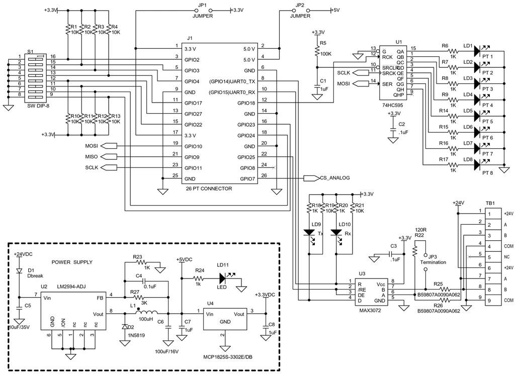 wiringpi c   compilers