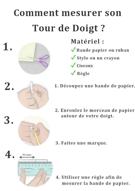 Mesurer Tour De Doigt : mesurer, doigt, Comment, Mesurer, Doigt