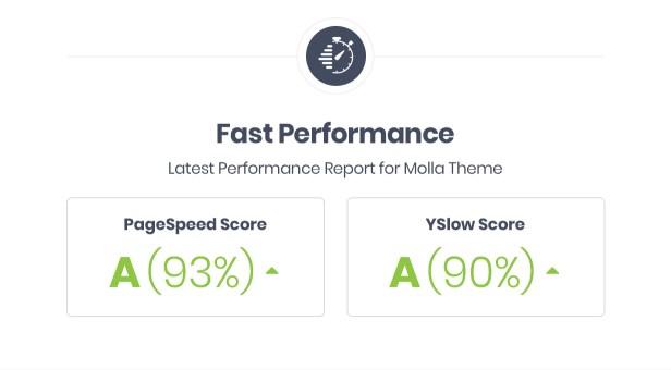 Molla - Multipurpose Responsive Shopify Theme - 7
