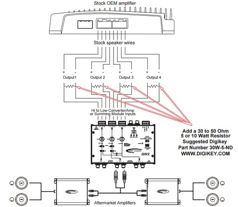 Factory Harley Radio Integration Secrets for '14 & Up
