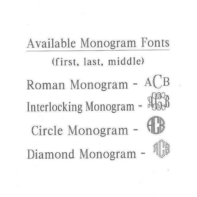monogram credit card bottle