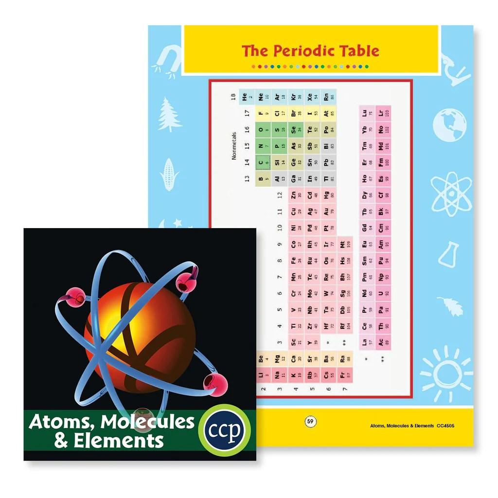Atoms [ 1024 x 1024 Pixel ]