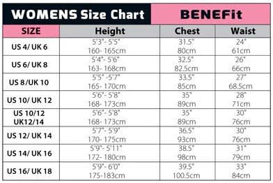 85e2e20867 skins womens wetsuit size chart also element ladies mm back zip graphite  coral rh surfworld