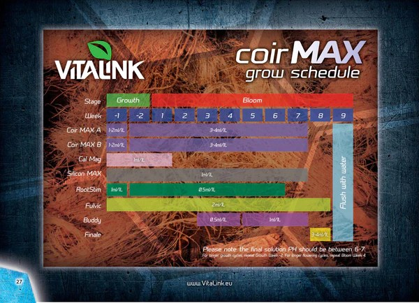 Schedule your feeding times for growing in coir using the vitalink growth chart also feed charts  npk technology hydroponics rh npktechnology