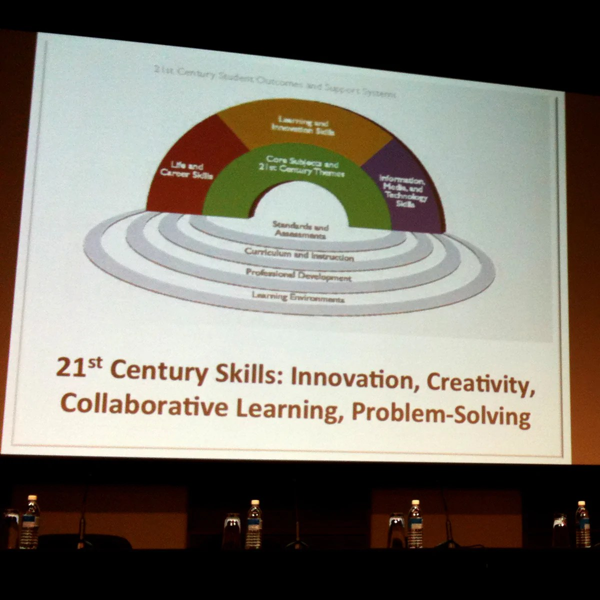 Art Science And Brain Models Of Learning