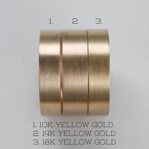 Metal Alloys Info On Precious Metal Alloys Used For
